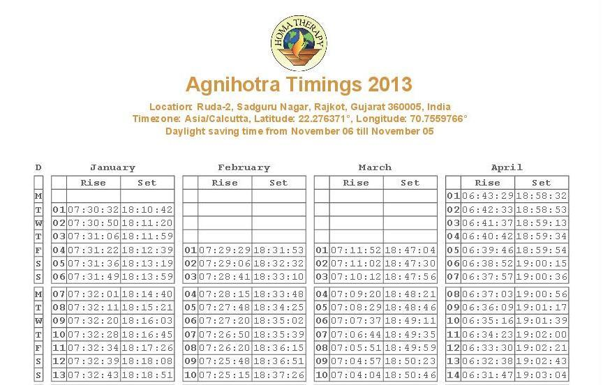 create your own agnihotra timetable homa therapy international
